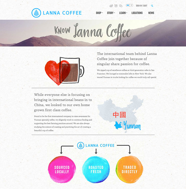 Public Marking Lanna Coffee Website Know Lanna Coffee