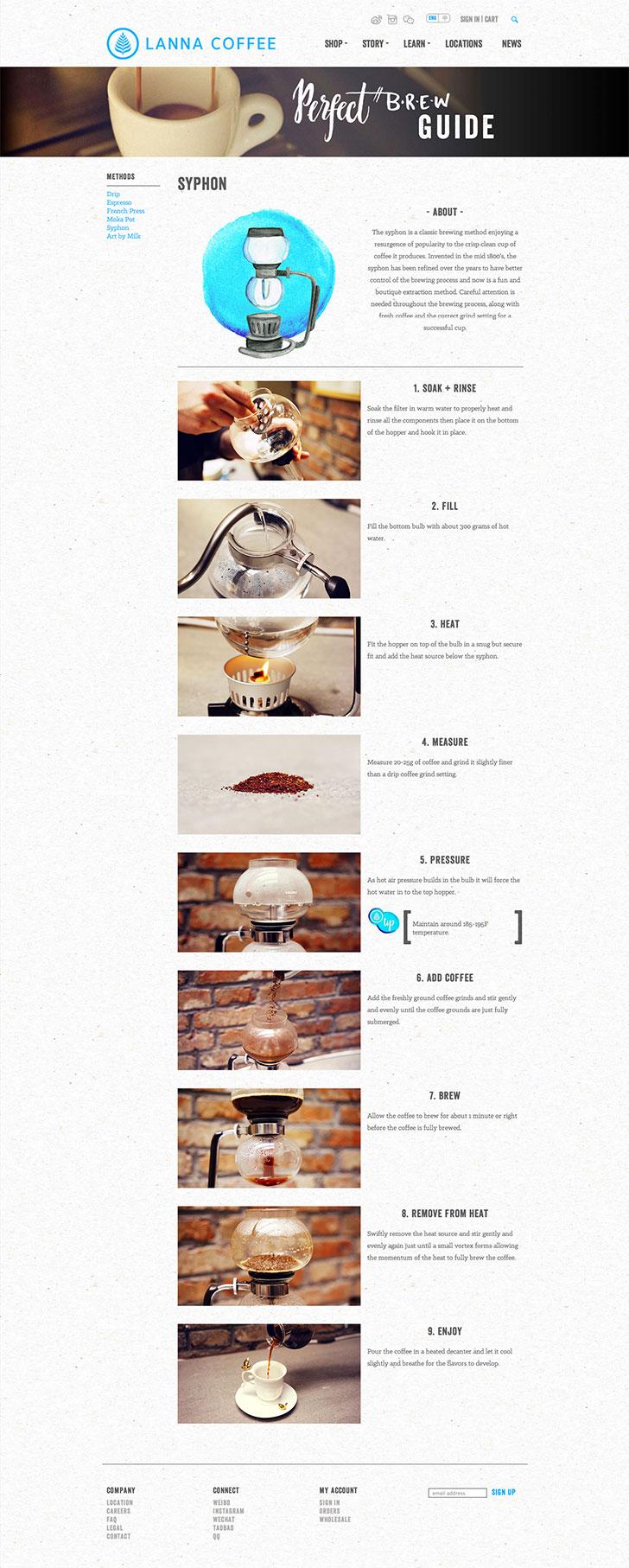 Public Marking Lanna Coffee Website Methods